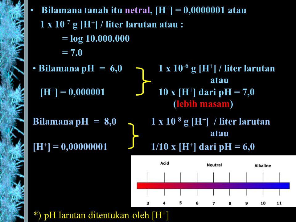 Bilamana tanah itu netral, [H+] = 0,0000001 atau